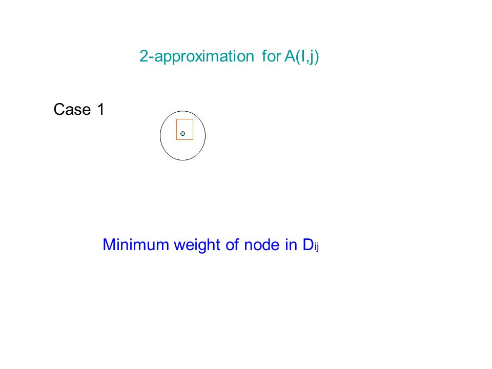 2-approximation for A(I,j) Case 1 Minimum weight of node in D ij