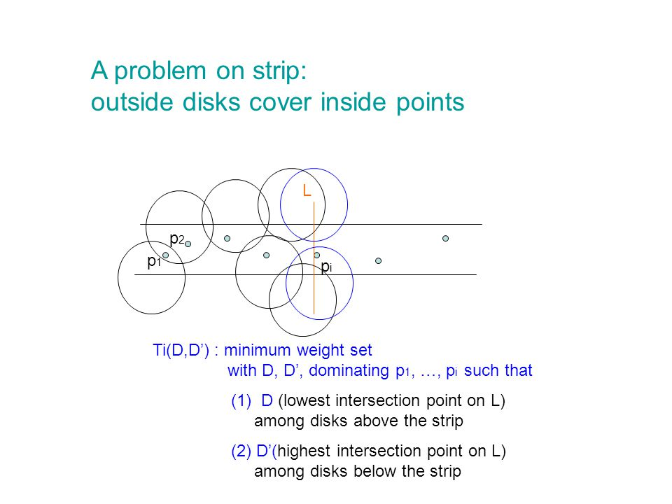 A problem on strip: outside disks cover inside points p1p1 p2p2 pipi Ti(D,D) : minimum weight set with D, D, dominating p 1, …, p i such that (1) D (lowest intersection point on L) among disks above the strip (2) D(highest intersection point on L) among disks below the strip L
