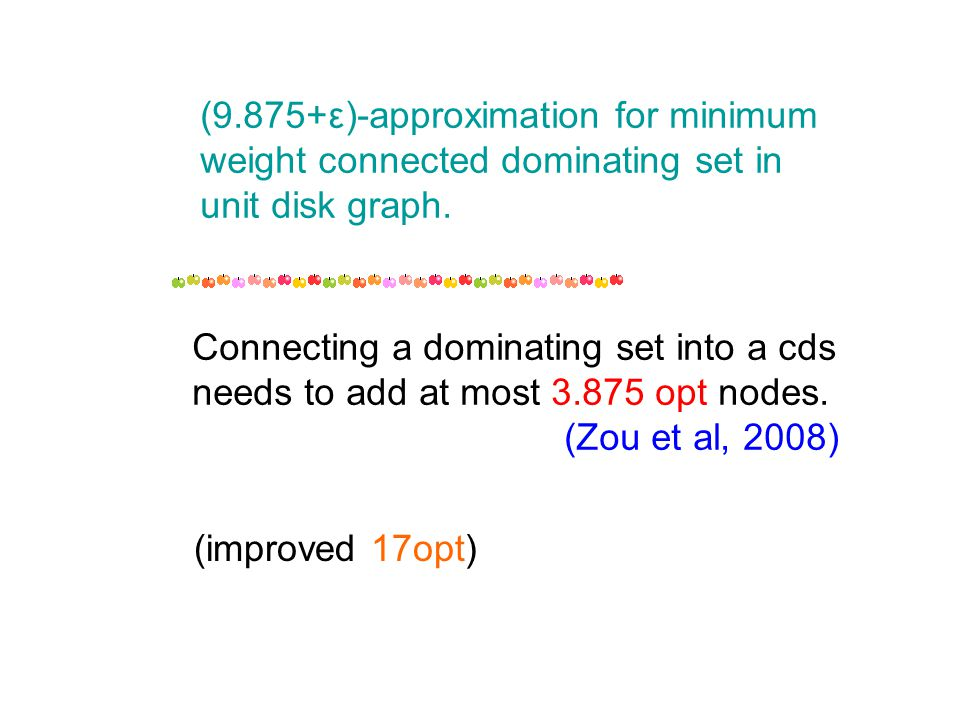 (9.875+ε)-approximation for minimum weight connected dominating set in unit disk graph.