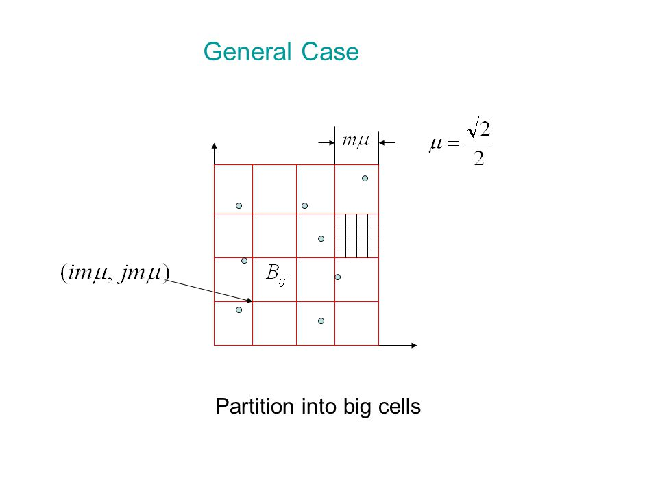Partition into big cells General Case