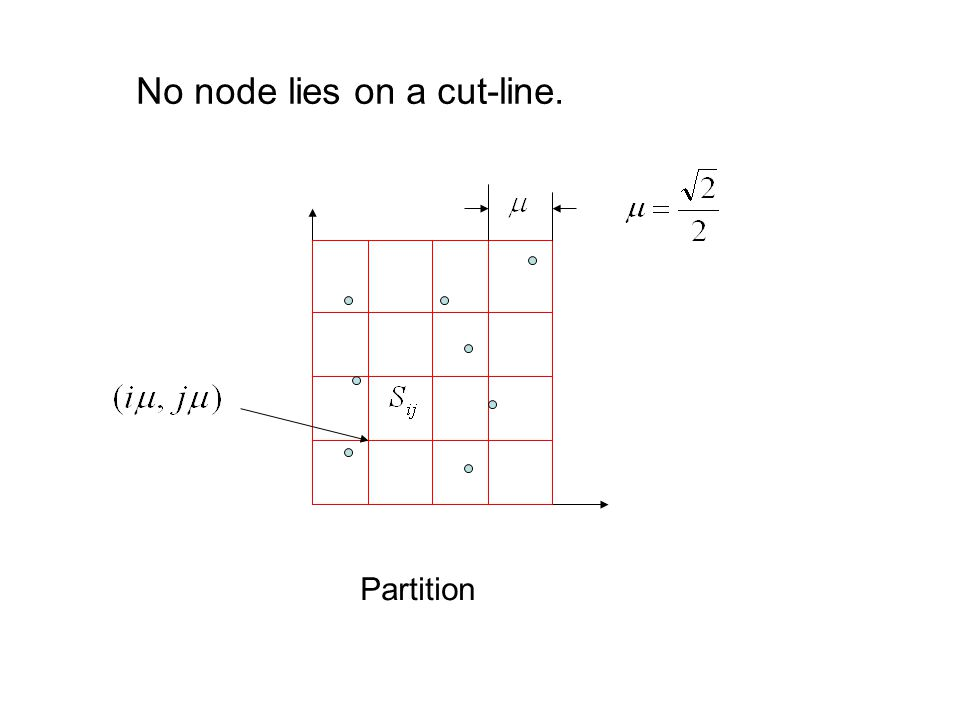 Partition No node lies on a cut-line.