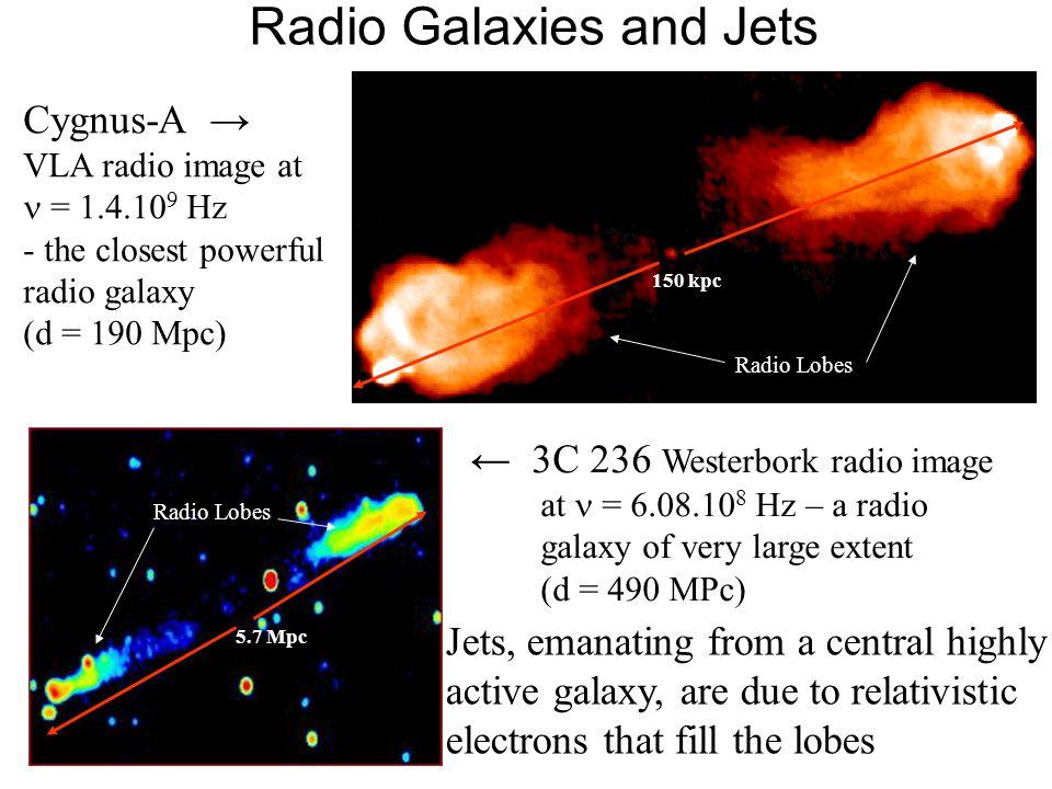 Radio Galaxies and Jets Cygnus-A VLA radio image at = 1.4.10 9 Hz - the closest powerful radio galaxy (d = 190 Mpc) 3C 236 Westerbork radio image at =