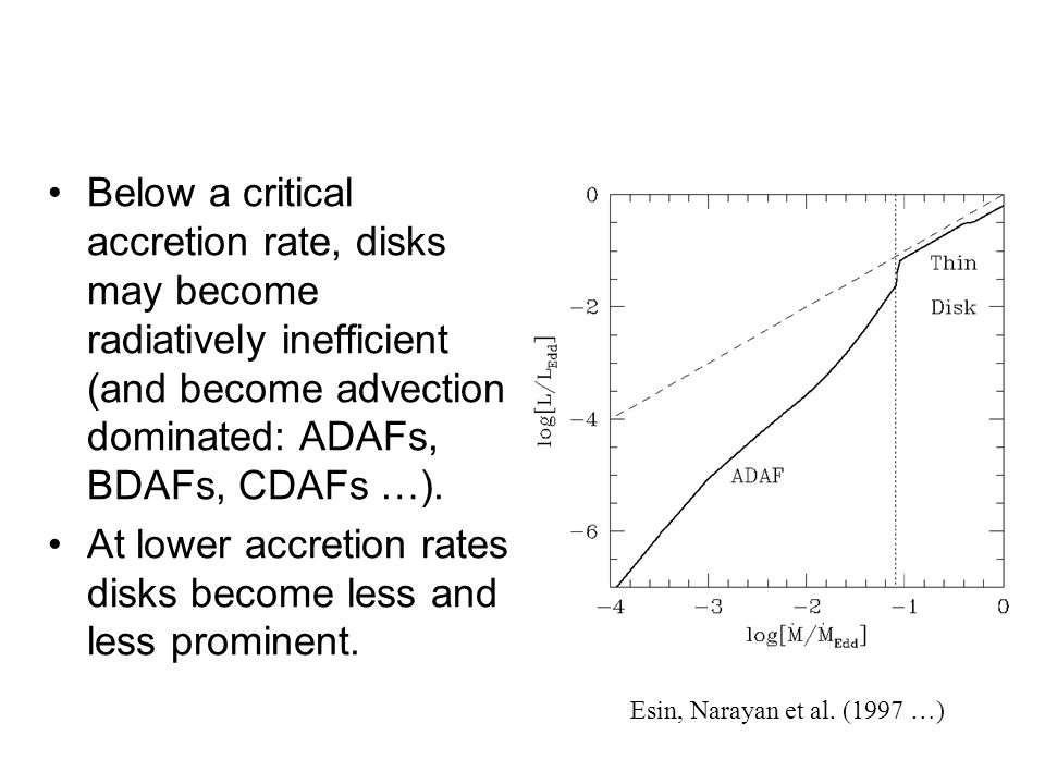 Below a critical accretion rate, disks may become radiatively inefficient (and become advection dominated: ADAFs, BDAFs, CDAFs …). At lower accretion
