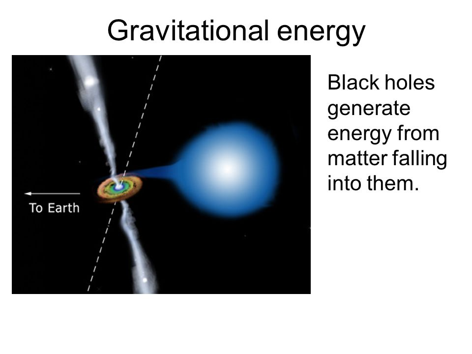 Gravitational energy Black holes generate energy from matter falling into them.