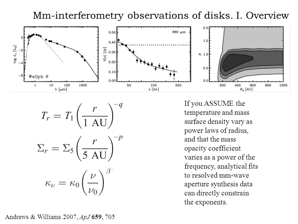 Mm-interferometry observations of disks. I.