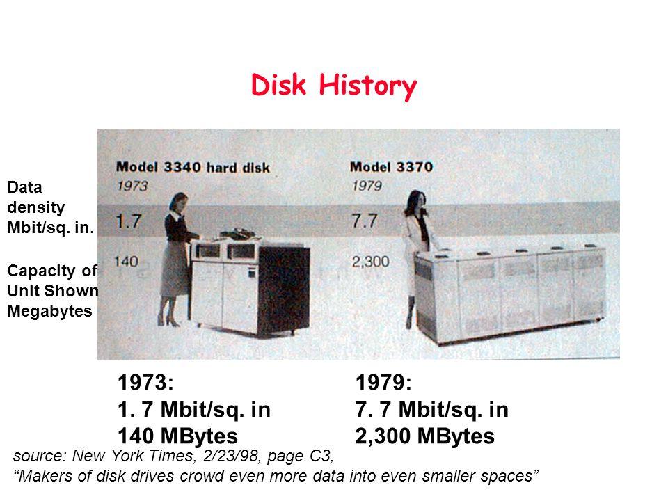 Disk History Data density Mbit/sq. in. Capacity of Unit Shown Megabytes 1973: 1. 7 Mbit/sq. in 140 MBytes 1979: 7. 7 Mbit/sq. in 2,300 MBytes source: