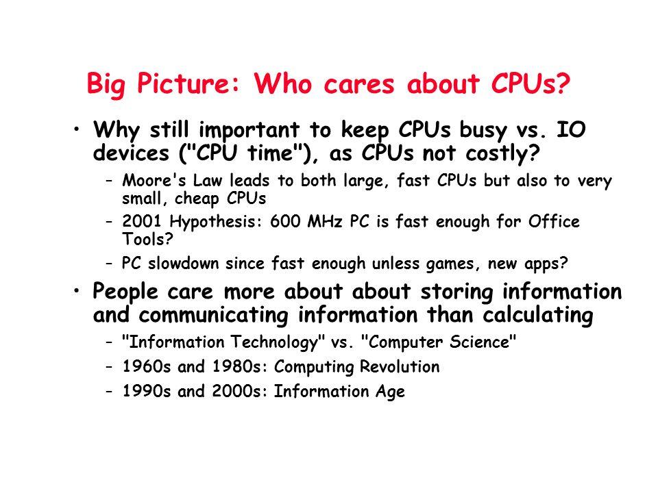 I/O Systems Processor Cache Memory - I/O Bus Main Memory I/O Controller Disk I/O Controller I/O Controller Graphics Network interrupts
