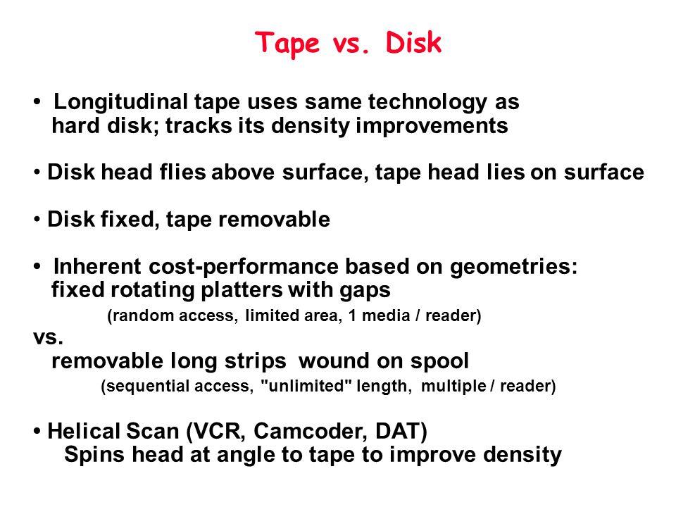 Tape vs. Disk Longitudinal tape uses same technology as hard disk; tracks its density improvements Disk head flies above surface, tape head lies on su
