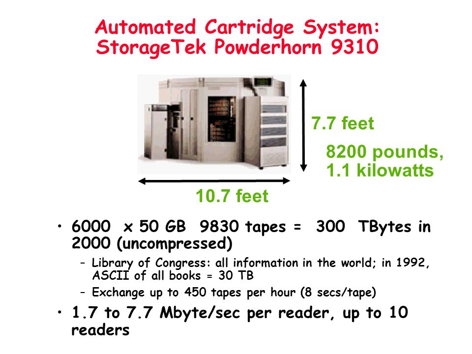 Automated Cartridge System: StorageTek Powderhorn 9310 6000 x 50 GB 9830 tapes = 300 TBytes in 2000 (uncompressed) –Library of Congress: all informati