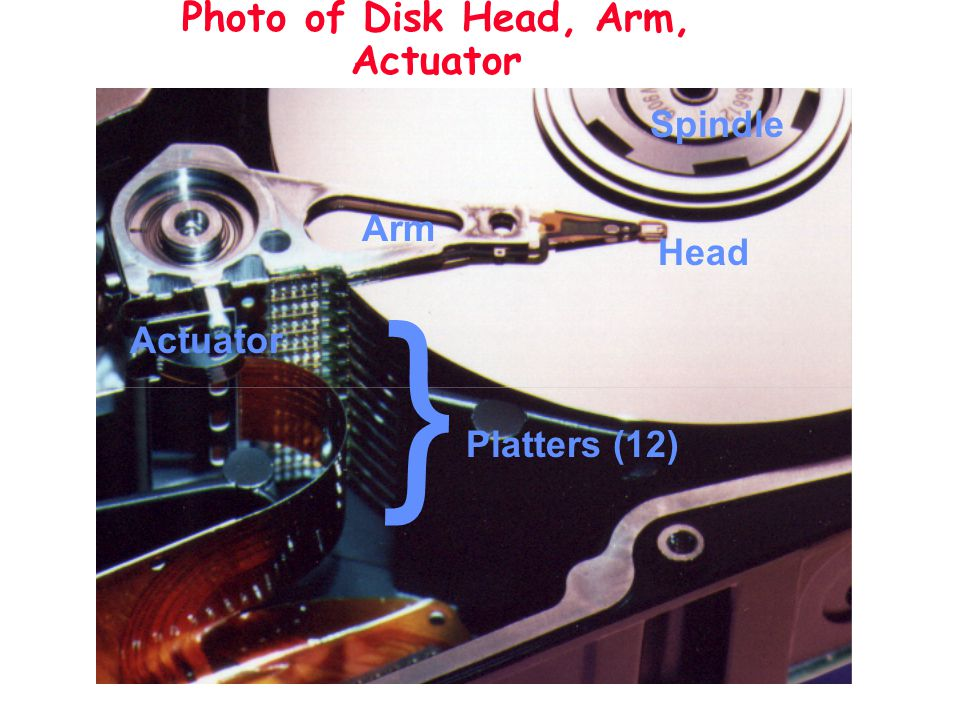 Disk Device Performance Platter Arm Actuator HeadSector Inner Track Outer Track Disk Latency = Seek Time + Rotation Time + Transfer Time + Controller Overhead Seek Time.