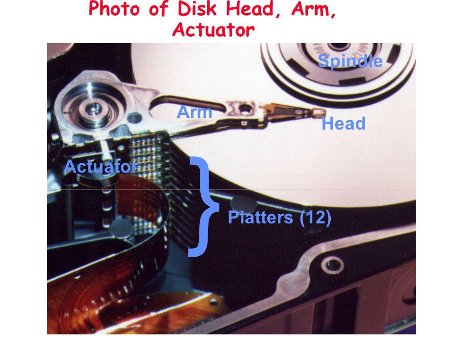 Redundant Arrays of Inexpensive Disks RAID 5: High I/O Rate Interleaved Parity Independent writes possible because of interleaved parity Independent writes possible because of interleaved parity D0D1D2 D3 P D4D5D6 P D7 D8D9P D10 D11 D12PD13 D14 D15 PD16D17 D18 D19 D20D21D22 D23 P..............................
