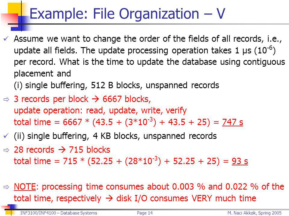M. Naci Akkøk, Spring 2005INF3100/INF4100 – Database SystemsPage 14 Example: File Organization – V Assume we want to change the order of the fields of