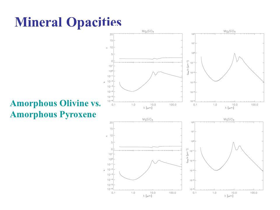 Mineral Opacities Amorphous Olivine vs. Amorphous Pyroxene
