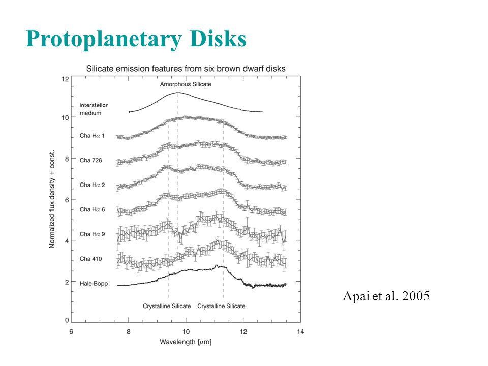 Protoplanetary Disks Apai et al. 2005