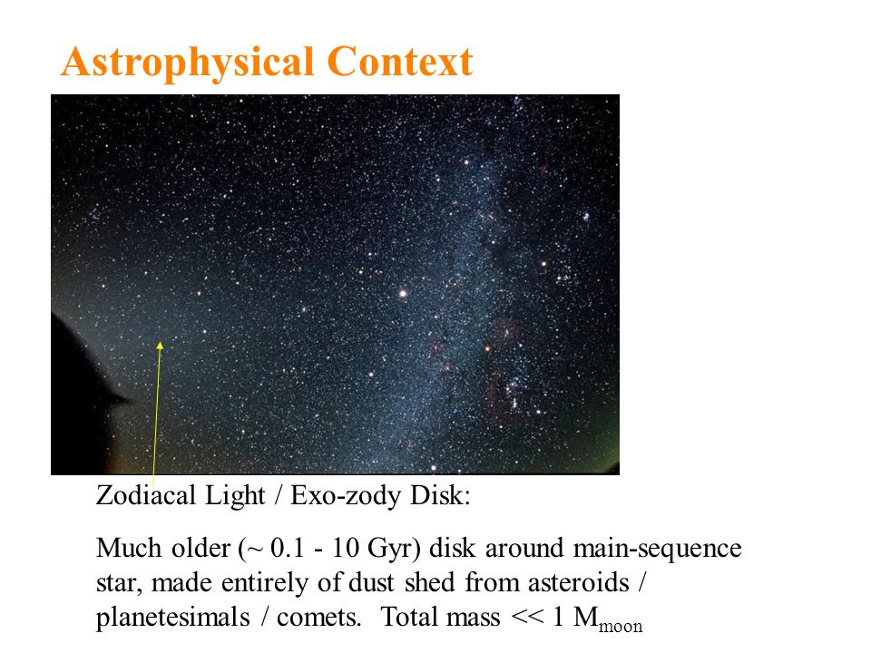 Astrophysical Context Zodiacal Light / Exo-zody Disk: Much older (~ 0.1 - 10 Gyr) disk around main-sequence star, made entirely of dust shed from asteroids / planetesimals / comets.