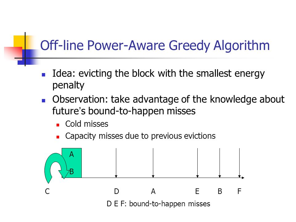 Off-line Power-Aware Greedy Algorithm Idea: evicting the block with the smallest energy penalty Observation: take advantage of the knowledge about future s bound-to-happen misses Cold misses Capacity misses due to previous evictions D E F: bound-to-happen misses A B BC EFAD