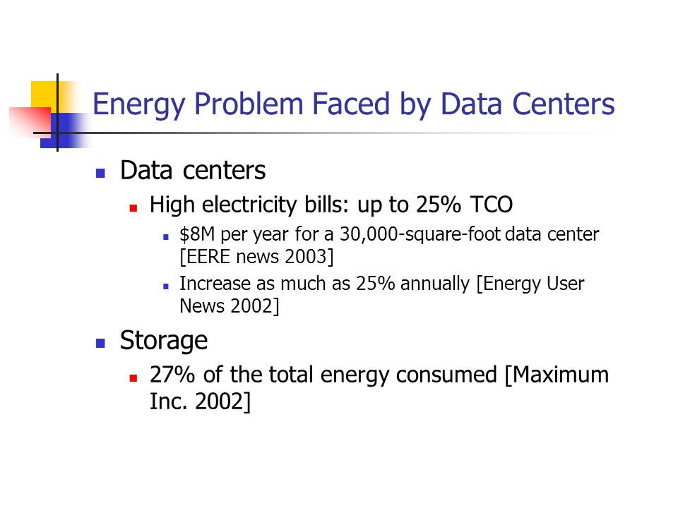 Energy Problem Faced by Data Centers Data centers High electricity bills: up to 25% TCO $8M per year for a 30,000-square-foot data center [EERE news 2003] Increase as much as 25% annually [Energy User News 2002] Storage 27% of the total energy consumed [Maximum Inc.