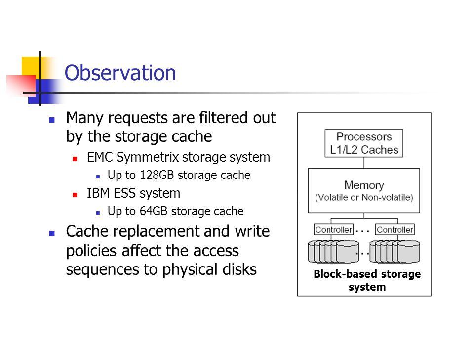 Data Centers: Service-based Computing Internet Web Servers Database Servers Local Storage Ethernet Storage Servers SAN