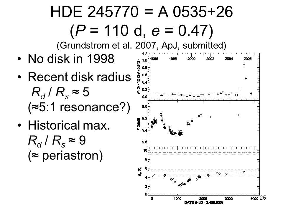 25 HDE 245770 = A 0535+26 (P = 110 d, e = 0.47) (Grundstrom et al.