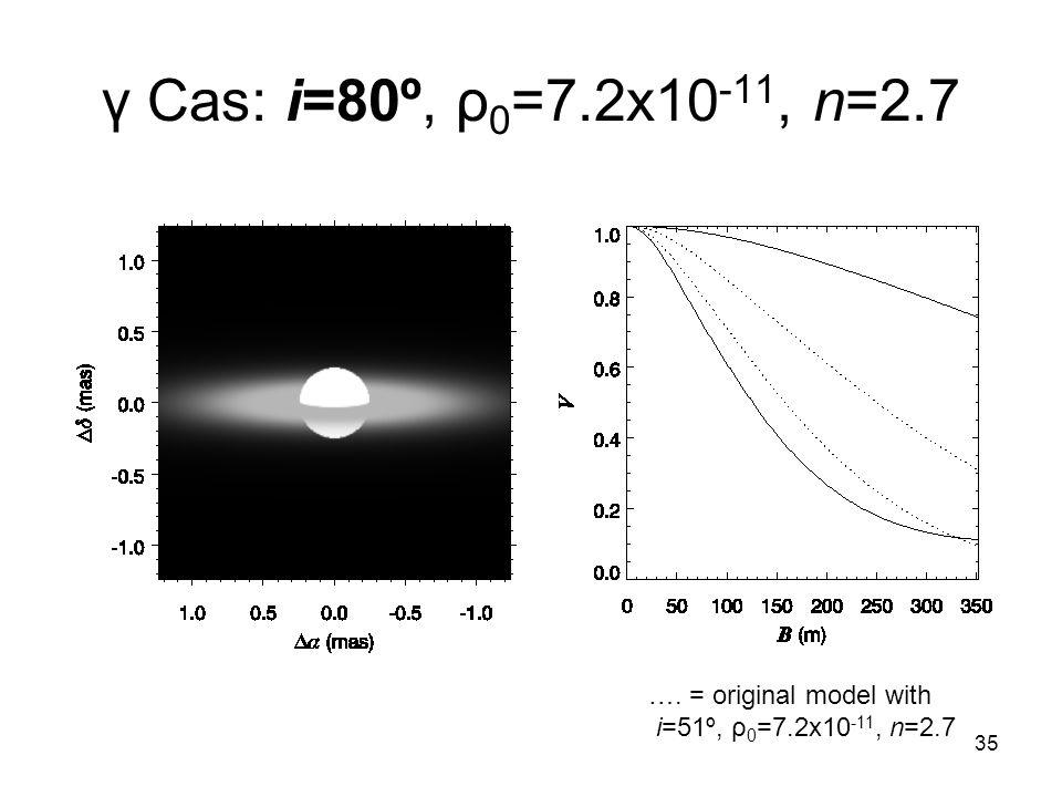 35 γ Cas: i=80º, ρ 0 =7.2x10 -11, n=2.7 …. = original model with i=51º, ρ 0 =7.2x10 -11, n=2.7