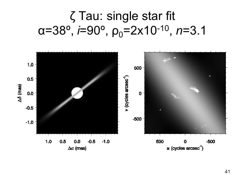 41 ζ Tau: single star fit α=38º, i=90º, ρ 0 =2x10 -10, n=3.1