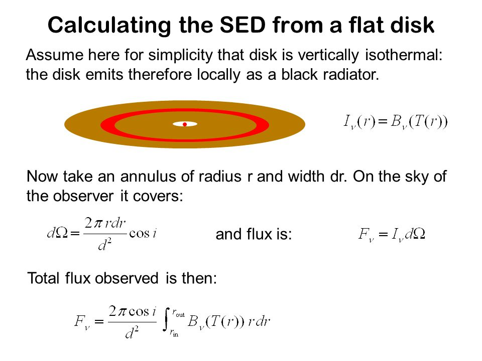 Flared disks: Chiang & Goldreich model We therefore have: with Flaring geometry: Remark: in general is not a constant (it decreases with r).