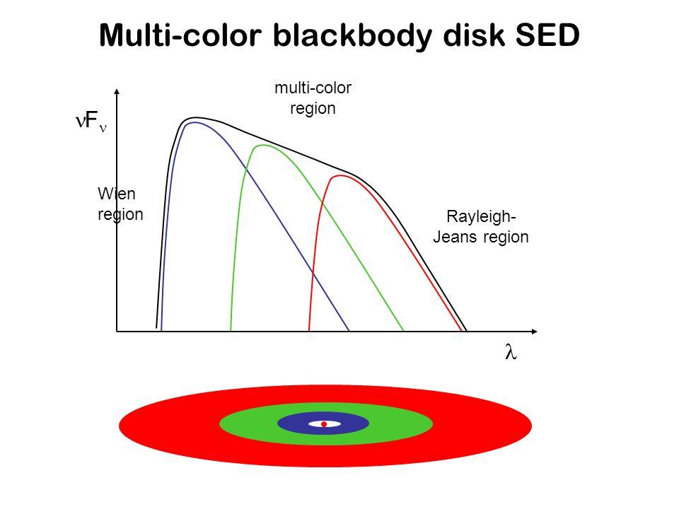 Measuring grain sizes in disks van Boekel et al.
