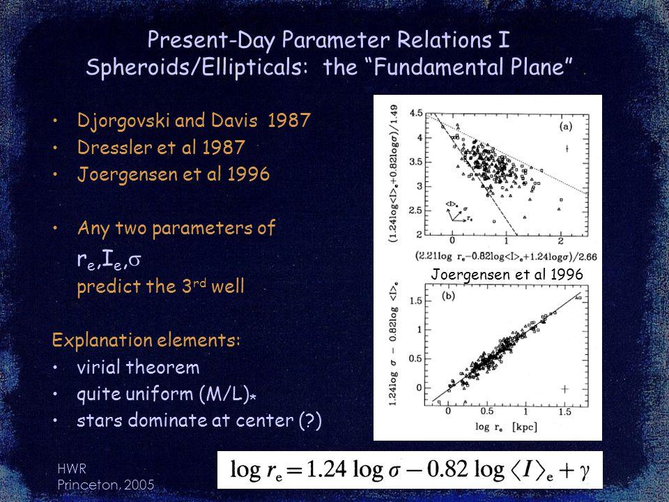 HWR Princeton, 2005 Present-Day Parameter Relations I Spheroids/Ellipticals: the Fundamental Plane Djorgovski and Davis 1987 Dressler et al 1987 Joergensen et al 1996 Any two parameters of r e,I e, predict the 3 rd well Explanation elements: virial theorem quite uniform (M/L) * stars dominate at center (?) Joergensen et al 1996