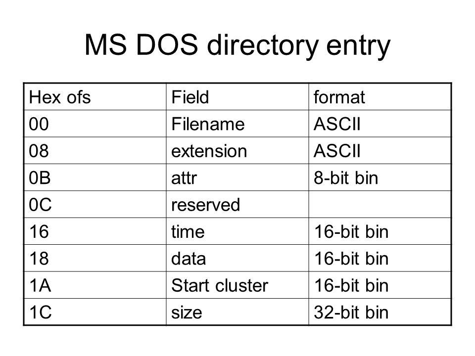 MS DOS directory entry Hex ofsFieldformat 00FilenameASCII 08extensionASCII 0Battr8-bit bin 0Creserved 16time16-bit bin 18data16-bit bin 1AStart cluster16-bit bin 1Csize32-bit bin