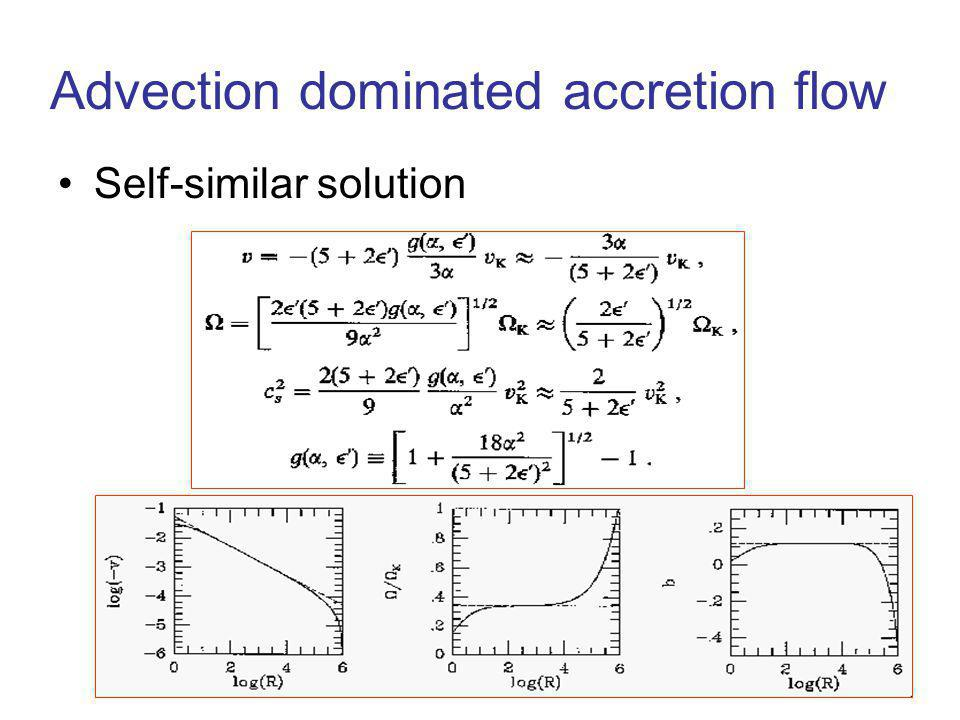 Advection dominated accretion flow Self-similar solution