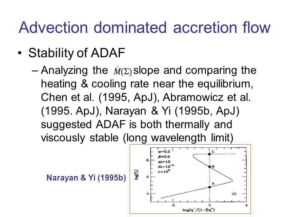 Advection dominated accretion flow Stability of ADAF –Analyzing the slope and comparing the heating & cooling rate near the equilibrium, Chen et al. (