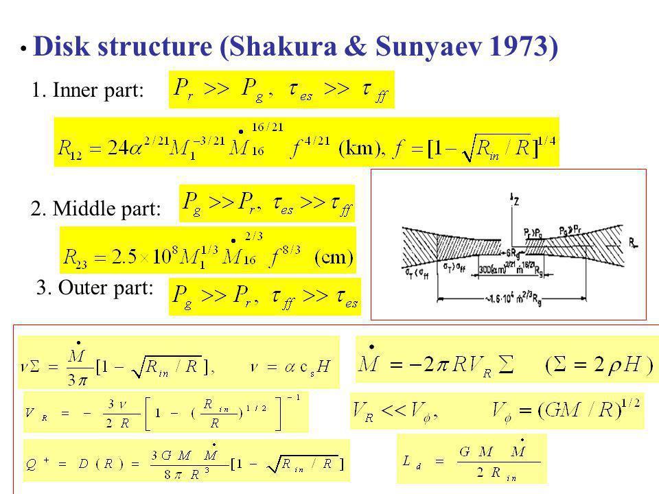Disk structure (Shakura & Sunyaev 1973) 1. Inner part: 2. Middle part: 3. Outer part:
