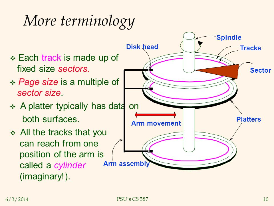 6/3/201410 PSUs CS 587 More terminology v Each track is made up of fixed size sectors. v Page size is a multiple of sector size. v A platter typically