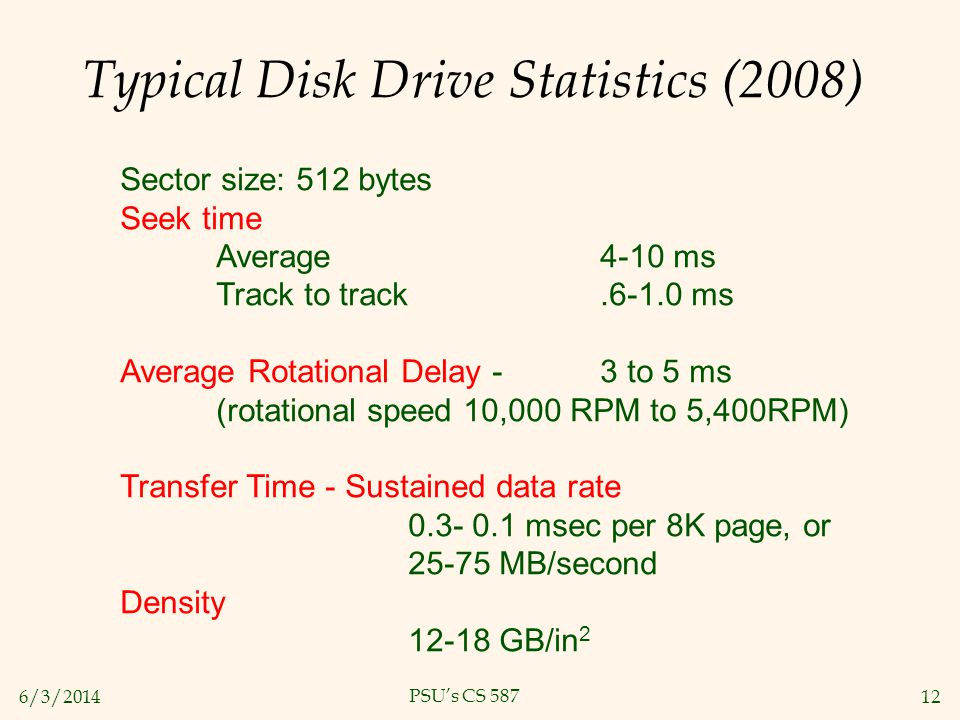 6/3/201412 PSUs CS 587 Typical Disk Drive Statistics (2008) Sector size: 512 bytes Seek time Average 4-10 ms Track to track.6-1.0 ms Average Rotationa
