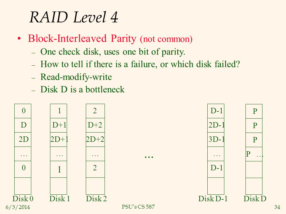 6/3/201434 PSUs CS 587 RAID Level 4 Block-Interleaved Parity (not common) – One check disk, uses one bit of parity. – How to tell if there is a failur