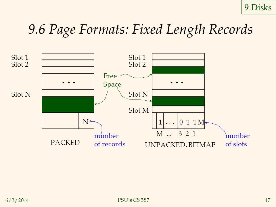 6/3/201447 PSUs CS 587 9.6 Page Formats: Fixed Length Records Slot 1 Slot 2 Slot N... N M1 0 M... 3 2 1 PACKED UNPACKED, BITMAP Slot 1 Slot 2 Slot N F