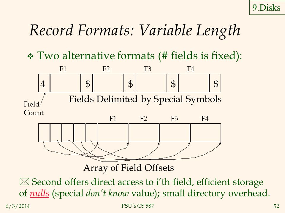 6/3/201452 PSUs CS 587 Record Formats: Variable Length Two alternative formats (# fields is fixed): * Second offers direct access to ith field, effici