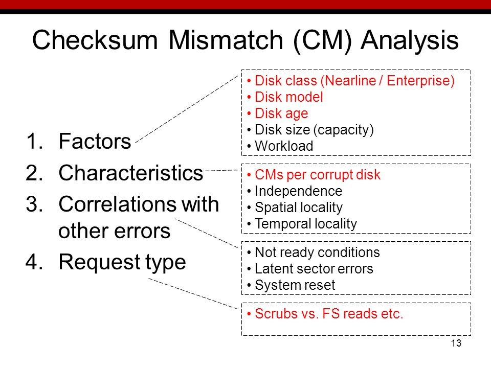 13 Checksum Mismatch (CM) Analysis 1.Factors 2.Characteristics 3.Correlations with other errors 4.Request type Disk class (Nearline / Enterprise) Disk model Disk age Disk size (capacity) Workload CMs per corrupt disk Independence Spatial locality Temporal locality Not ready conditions Latent sector errors System reset Scrubs vs.
