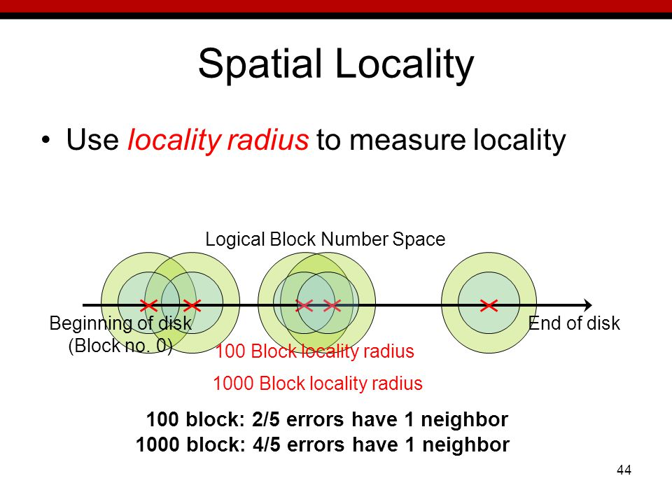 44 Spatial Locality Use locality radius to measure locality Logical Block Number Space 100 block: 2/5 errors have 1 neighbor 1000 block: 4/5 errors have 1 neighbor Beginning of disk (Block no.