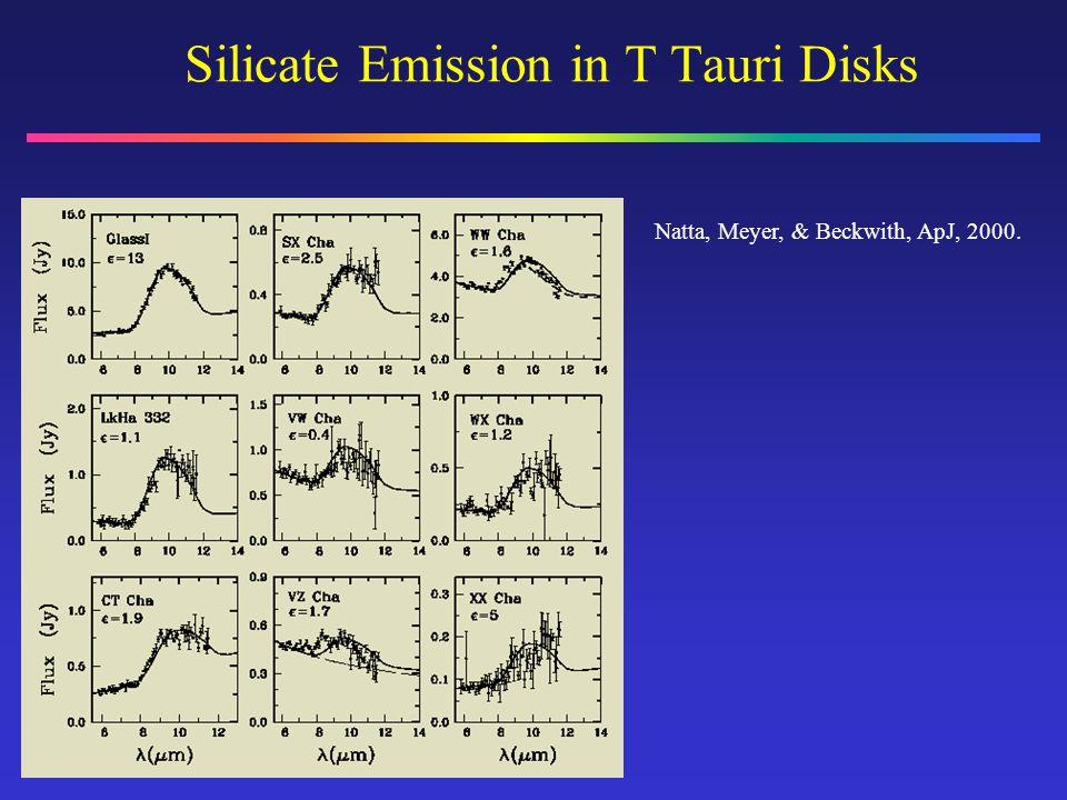 Silicate Emission in T Tauri Disks Natta, Meyer, & Beckwith, ApJ, 2000.