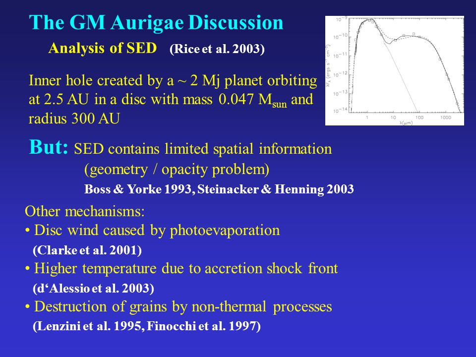 The GM Aurigae Discussion Analysis of SED (Rice et al.