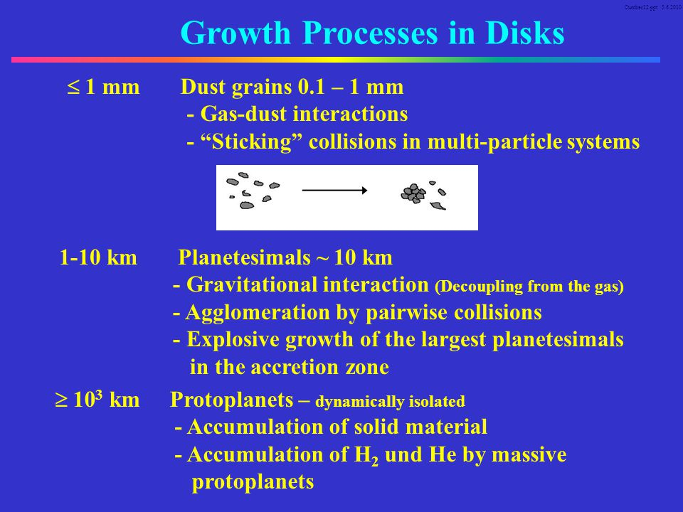 Growth Processes in Disks 1 mm Dust grains 0.1 – 1 mm - Gas-dust interactions - Sticking collisions in multi-particle systems 1-10 km Planetesimals ~ 10 km - Gravitational interaction (Decoupling from the gas) - Agglomeration by pairwise collisions - Explosive growth of the largest planetesimals in the accretion zone 10 3 km Protoplanets – dynamically isolated - Accumulation of solid material - Accumulation of H 2 und He by massive protoplanets Cumber12.ppt 5.6.2010
