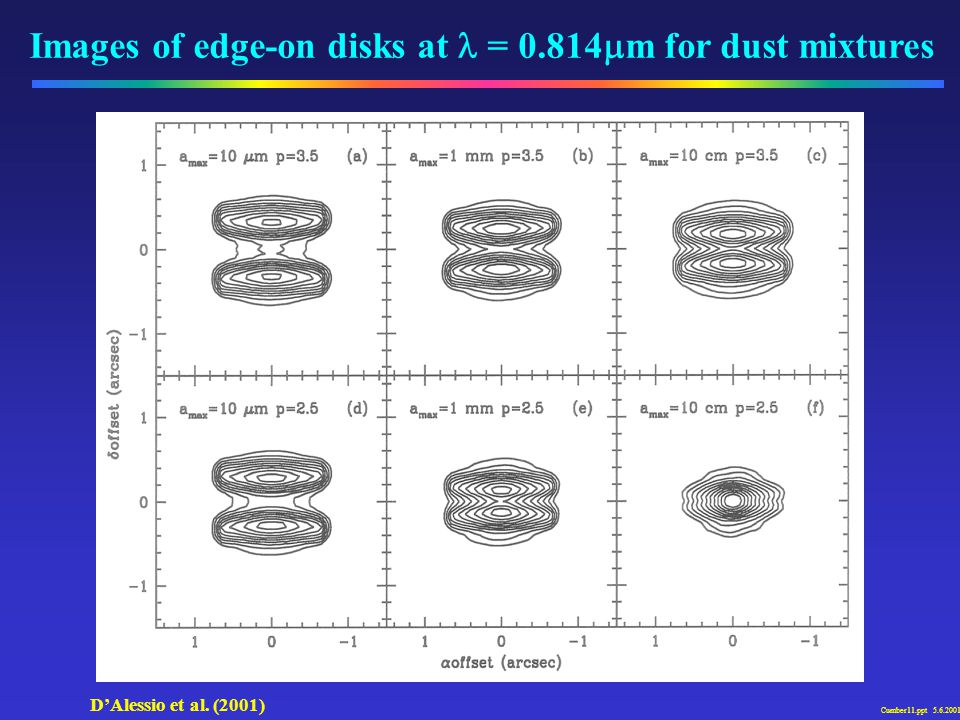 Images of edge-on disks at = 0.814 m for dust mixtures Cumber11.ppt 5.6.2001 DAlessio et al. (2001)