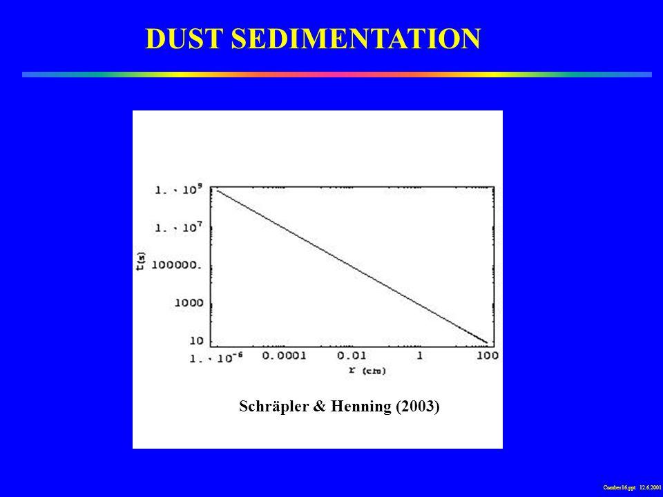 Cumber16.ppt 12.6.2001 DUST SEDIMENTATION Schräpler & Henning (2003)