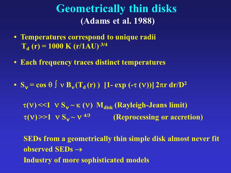 Geometrically thin disks (Adams et al.