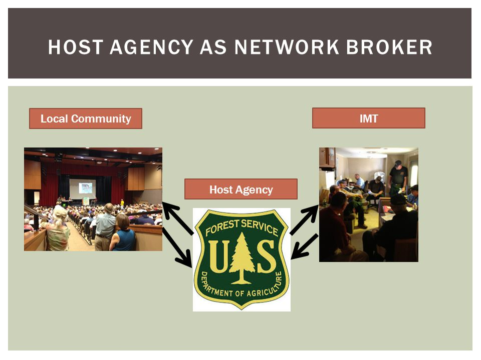 HOST AGENCY AS NETWORK BROKER IMT Host Agency Local Community