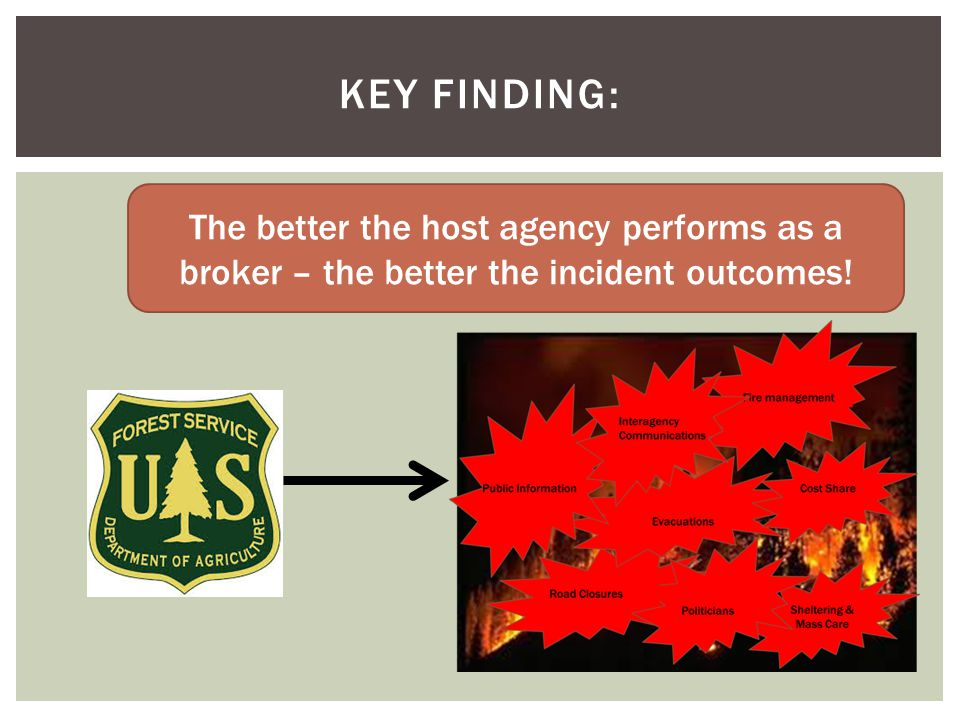 KEY FINDING: The better the host agency performs as a broker – the better the incident outcomes!