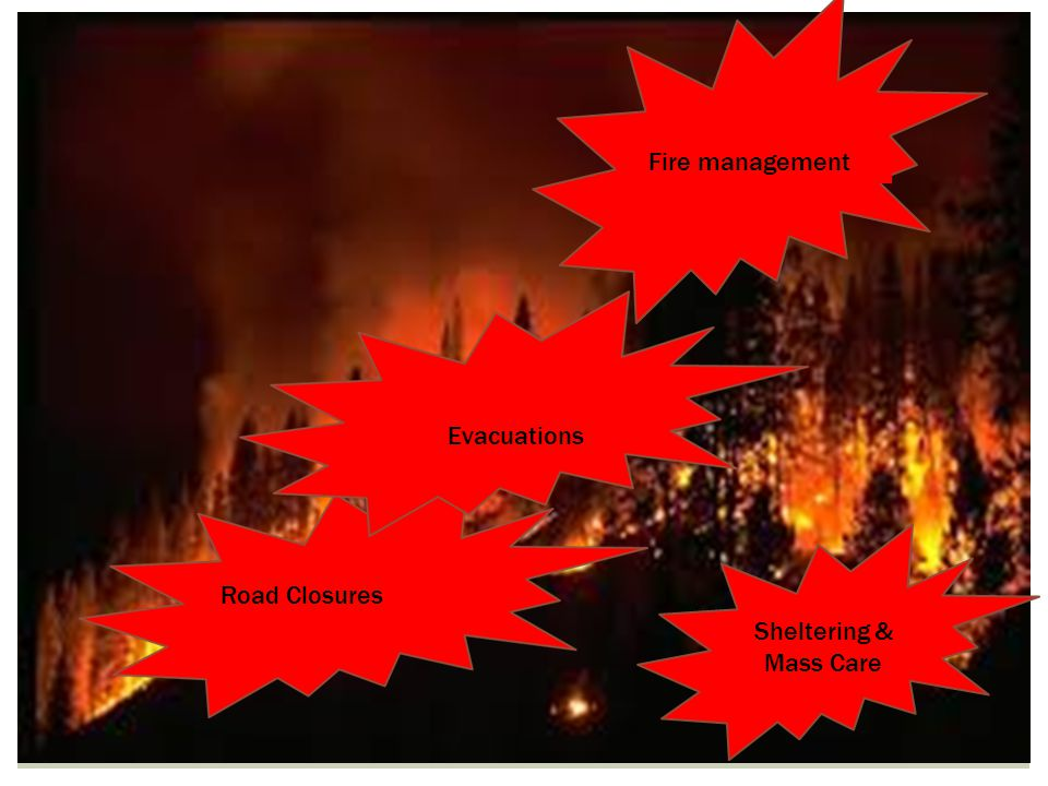 Actions indicated hidden or unspoken agendas on part of host Forest Local community was inexperienced with wildfire AA disengaged after in- brief There were confusing or conflicting management objectives among agencies involved in the managing the fire #2: AGENCY ADMINISTRATOR CHALLENGES
