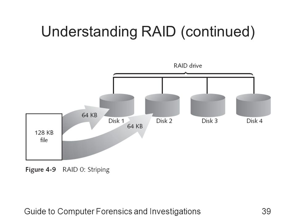 Guide to Computer Forensics and Investigations39 Understanding RAID (continued)