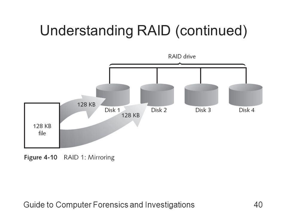 Guide to Computer Forensics and Investigations40 Understanding RAID (continued)